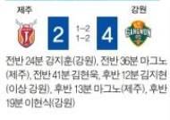 김호준-김현욱, 전 소속팀 제주에 비수