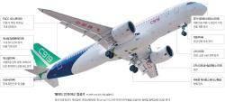 [박현영의 글로벌 인사이트] 중국, 보잉 737 맥스 보이콧 뒤에는 C919 야심