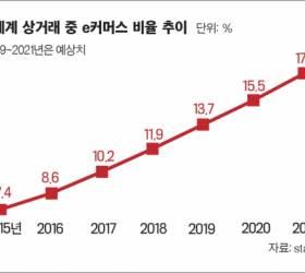 [이코노미스트] Z·밀레니얼세대 열광하는 <!HS>소셜<!HE>미디어?