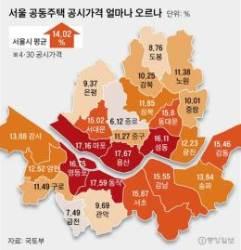 서울 종부세 공동주택 50% 늘었다