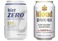 취하지 않고 술술…다시 주목받는 '무알코올 맥주'