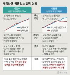 """박종규 """"임금 없는 성장이 오류? 보수 정부도 정책에 썼다"""""""