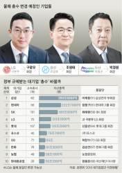 공정위 잣대로 구광모는 총수, 정의선은?