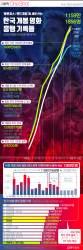 [ONE SHOT] 역대 최고·최단 기록들…'어벤져스:엔드게임'이 쓴 역사