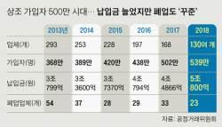 """[탐사하다] 공정위 """"<!HS>상조<!HE> 피해 2만2000명 구제"""""""