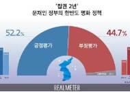 """'집권 2년' 文정부 한반도 정책…""""강한 긍정 28.5%·강한 부정 29.1%"""""""