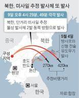 240㎞→420㎞ 도발수위 높인 김정은, 다음엔 ICBM 쏘나