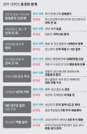 정부, 중증정신질환 대책…'제2 안인득 강제입원' 빠졌다