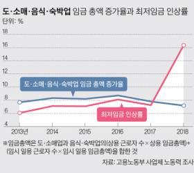 """<!HS>마르크스<!HE> 연구자도 소주성 비판 """"소득 늘려 성장? 인과 바뀐 주장"""""""