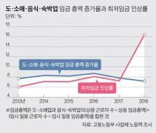 """마르크스 연구자도 소주성 비판 """"소득 늘려 성장? 인과 바뀐 주장"""""""