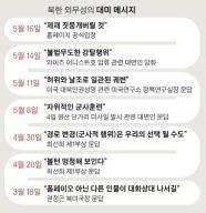 김정은의 대미 메신저 된 北 외무성…하노이 이후 전성시대