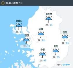 [실시간 수도권 날씨] 오후 6시 현재 대체로 흐리고 비