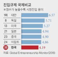 """유럽서 '엄지척' 국산 부정맥 측정앱 한국선 """"NO"""""""