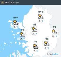 [실시간 수도권 날씨] 오후 6시 현재 대체로 흐림