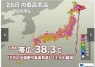 日 사상 최악의 5월 더위···홋카이도 38.8도 펄펄 끓는다