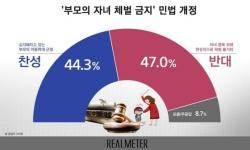 '부모의 자녀 체벌금지' 법개정, 반대 47% vs 찬성 44.3% [리얼미터]