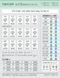 [오늘의 날씨] 5월 27일