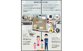 [밀레니얼 가족이 사는 법] 음식은 배달, 설거지는 세척기…1인1행복 추구