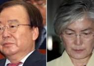 한·미 정상 통화유출 추가 책임자는?…강효상 47.3%, 강경화 29%