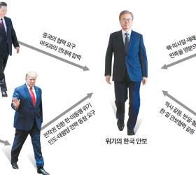[김민석의 Mr. 밀리터리] 한반도 전쟁 위기 올지 모르는데…힘든 행군 없애자고?