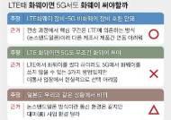 [팩트체크]5G장비, B형 혈액형(화웨이 장비)엔 A형(비화웨이 장비) 수혈 못하나