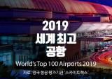 [영상] 2019년 <!HS>세계<!HE> 최고 공항은?