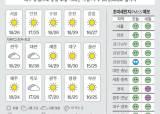 [<!HS>오늘의<!HE> <!HS>날씨<!HE>] 6월 13일