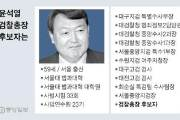 윤석열 인사청문회, 검찰 내 최고 '66억' 재산 쟁점될까