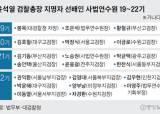 윤석열, 선배·동기 30명…조직 안정 위해 상당수 잔류 설득 가능성