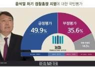 윤석열 검찰총장 지명…'잘했다' 50% '잘못했다' 36%