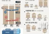 임금근로 일자리 36만개↑ 고용동향과 차이 큰 까닭은?