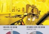 """美 마이크론 인수 실패한 중국 국영기업 """"D램 직접 만들겠다"""""""