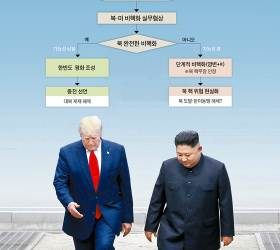 [김민석의 Mr. 밀리터리] <!HS>판문점<!HE> 회동 그후…<!HS>트럼프<!HE>·<!HS>김정은<!HE> 핵 인정 담판할까