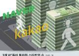 [한국의 실리콘밸리, 판교]'대박 꿈나무'는 누구...네이버ㆍ카카오ㆍ소프트뱅크에서 거금 투자 받은 스타트업 창업가 심층분석