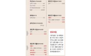 [반퇴시대 재산리모델링] 서울에 집 두 채 50대 회사원, 강남 아파트 양도세 줄이려면