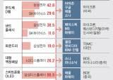 日경제보복 나비효과…블랙프라이데이에 소니TV 못 사나