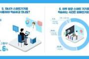 """㈜미래엔 """"유·초등 학부모 81% 스마트기기로 자녀 학습"""""""