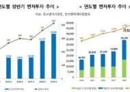 조랑말→유니콘 만드는 벤처투자, 상반기 16.3% 늘어 사상 최고