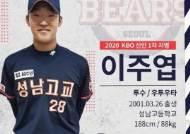 '1차지명 6명 포함' 세계청소년야구선수권 대표 20명 확정