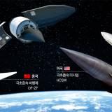 [김민석의 Mr. 밀리터리] 미·러·중에 불붙은 극초음속 무기…한국은 낮잠