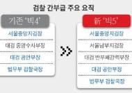 [단독]중앙지검장 배성범·문찬석 거론, 민정수석 김조원 유력
