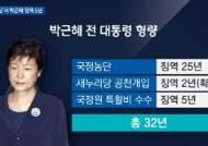 """한국당, 朴 감형에 """"고령 여성의 몸, 외부서 재판받는 선처 있길"""""""