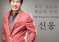 '성폭력 혐의' 트로트 가수 신웅, 검찰 수사받아