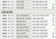 승진 18명중 공안통 0명···盧정부때 '황교안 수난' 재현되나