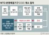 '외교→통상분쟁 해결'로 간다…WTO 제소 한국의 '카드'는?