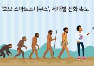 스마트폰은 젊은 층의 전유물?…70대 이상 보유율 5년새 3.6%→37.8%