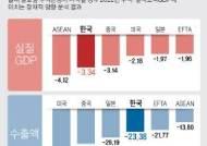 """美·中·日 '통상의 무기화'…""""2022년 한국 GDP 3.3% 감소할 수도"""""""