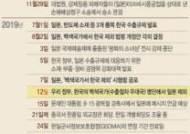 """""""한국의 일본 화이트국가 제외, 영향은 제한적일 것"""" 외신 전망"""