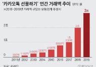 [한국의 실리콘밸리, 판교] 카톡 선물하기의 힘…대목엔 하루 100억어치 팔아치운다