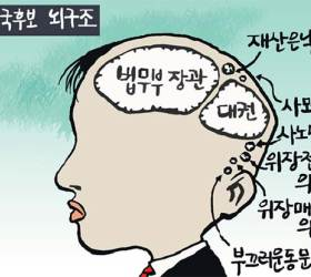 [<!HS>회룡<!HE> <!HS>만평<!HE>] 8월 19일